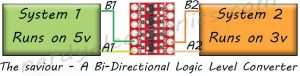 Two signals with the Bi-Directional Logic Level Converter