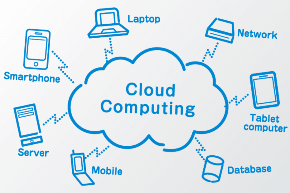 beginners introduction to cloud computing