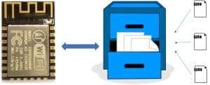 ESP8266 SPIFFS File System