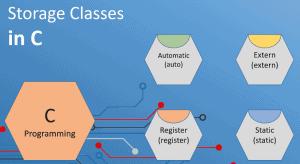 storage classes in c
