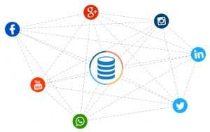 social network companies using data science