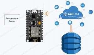 temperature in AWS IoT to DynamoDB