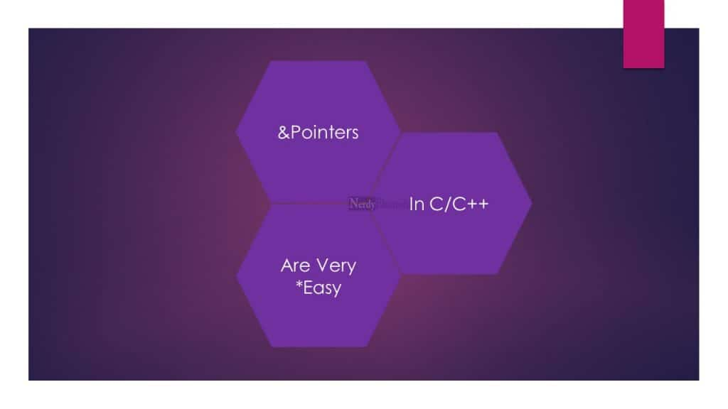 Pointers in C are very easy