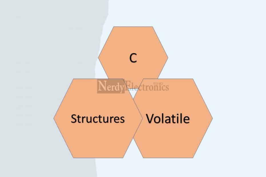 volatile qualifier with structures in c