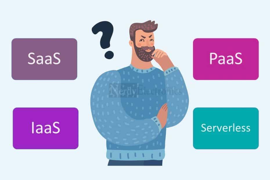 cloud services - IaaS - Paas - SaaS - Serverless
